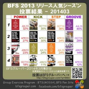 2013シリーズ(2014.3集計)