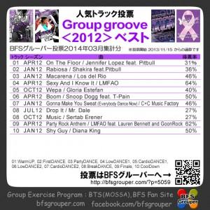 GroupGroove2012best (2014.3集計)