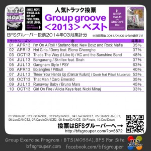 GroupGroove2013best (2014.3集計)