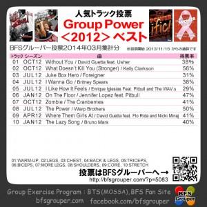 GroupPower2012best (2014.3集計)