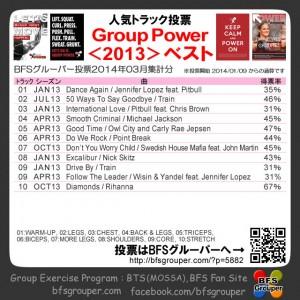 GroupPower2013best (2014.3集計)