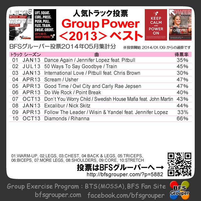 2013シリーズ(2014.5集計)