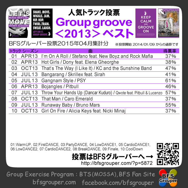 【人気投票結果】GroupGroup2013season/2015-04【Voting results】