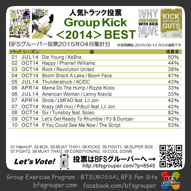 【人気投票結果】GroupKick2014season/2015-04【Voting results】