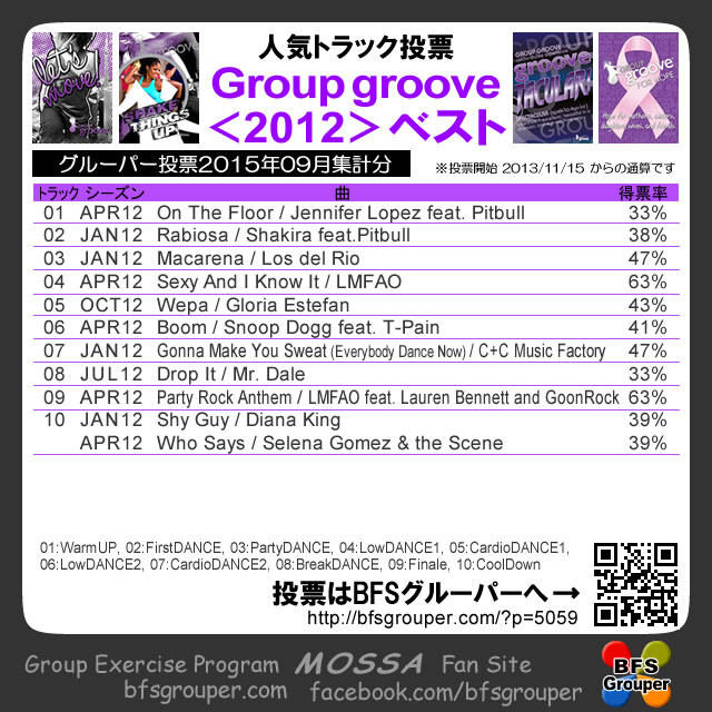 【人気投票結果】GroupGroove2012season/2015-09【Voting results】