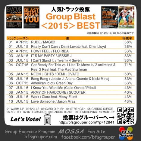 Blast2015ベスト2015-12集計分