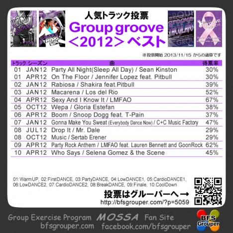 Groove2012ベスト2015-12集計分