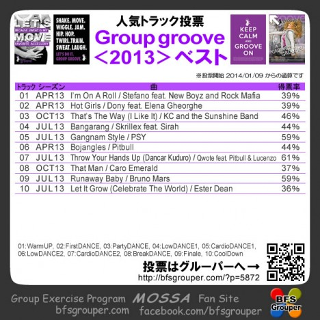 Groove2013ベスト2015-12集計分