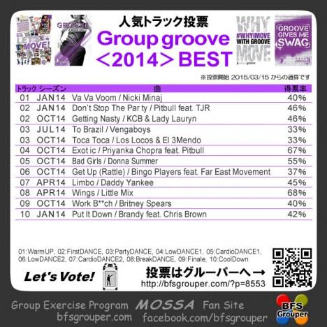 Groove2014ベスト2015-12集計分