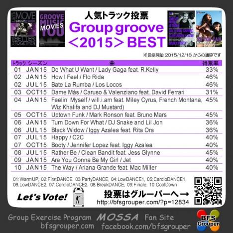 Groove2015ベスト2015-12集計分