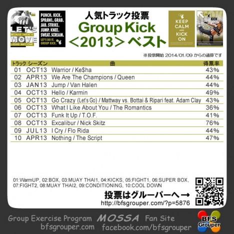 Kick2013ベスト2015-12集計分