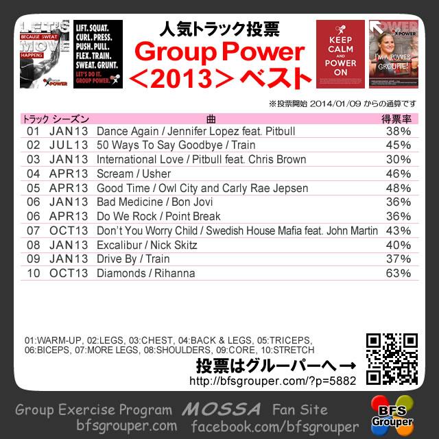 Power2013ベスト2015-12集計分