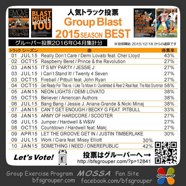 【人気投票結果】GroupBlast2015分/2016-04集計