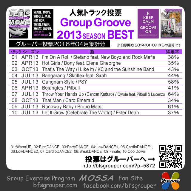 【人気投票結果】GroupGroove2013分/2016-04集計(元曲動画付)
