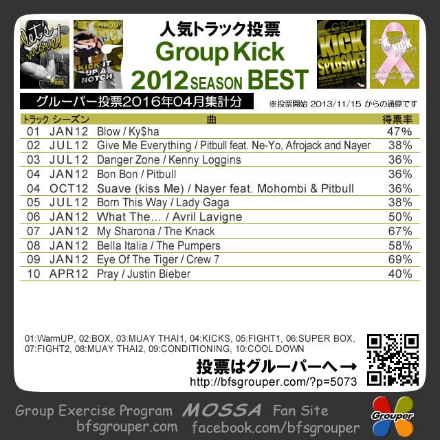 【人気投票結果】GroupKick2012分/2016-04集計(GroupFight)