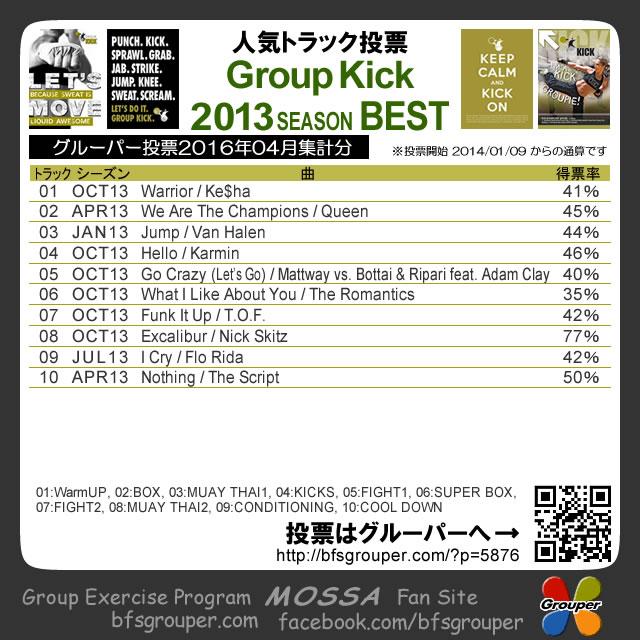 【人気投票結果】GroupKick2013分/2016-04集計(GroupFight)