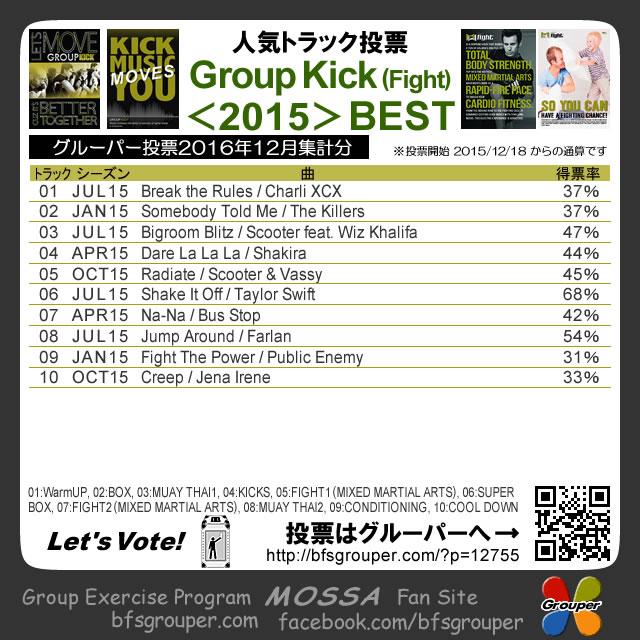 【人気投票結果】GroupKick(Fight)2015分/2016-12集計