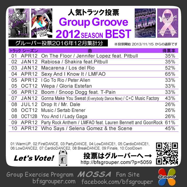 【人気投票結果】GroupGroove2012分/2016-12集計(元曲動画付)