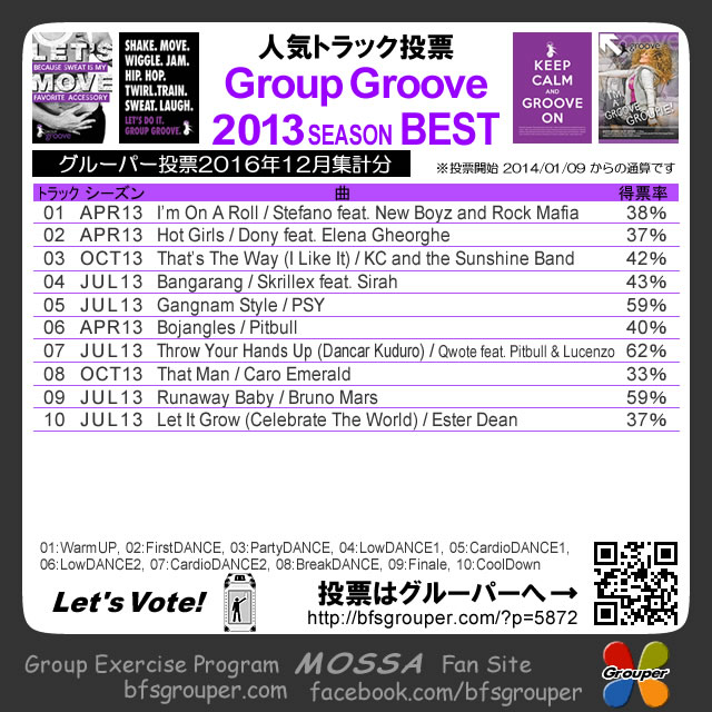 【人気投票結果】GroupGroove2013分/2016-12集計