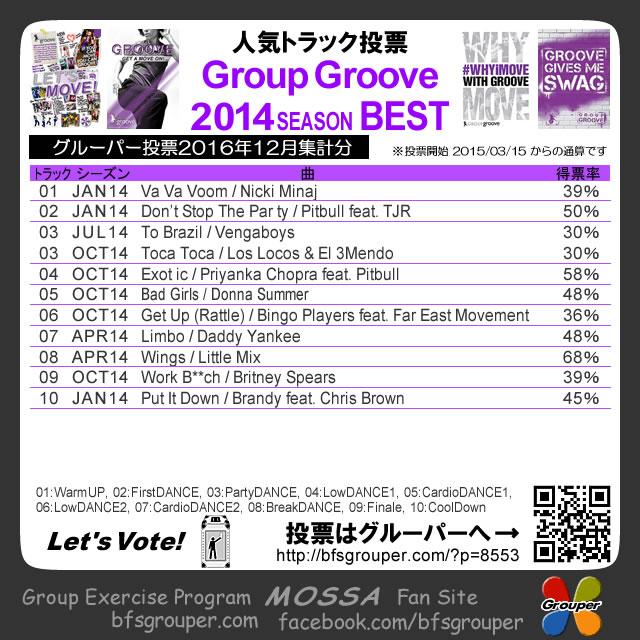 【人気投票結果】GroupGroove2014分/2016-12集計