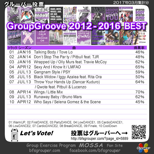 【人気投票結果】GroupGroove<2012-2016>Best/2017-03集計