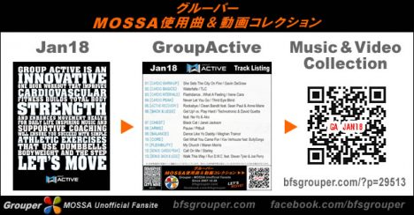 Active 使用曲動画