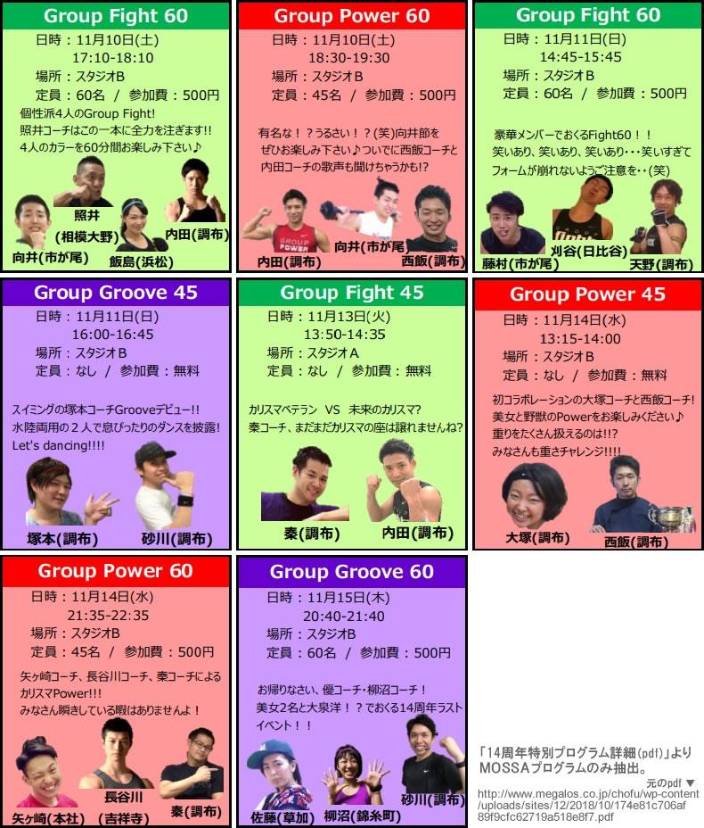 メガロスクロス調布24/14周年イベントMOSSA編2
