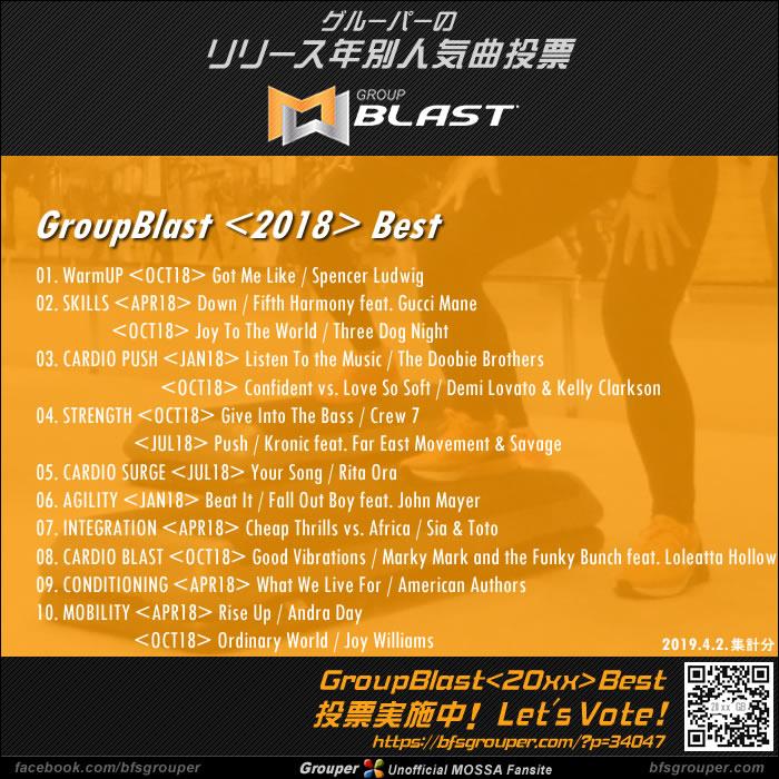 GroupBlast<2018>ベスト発表!(2019.4.2.集計分)