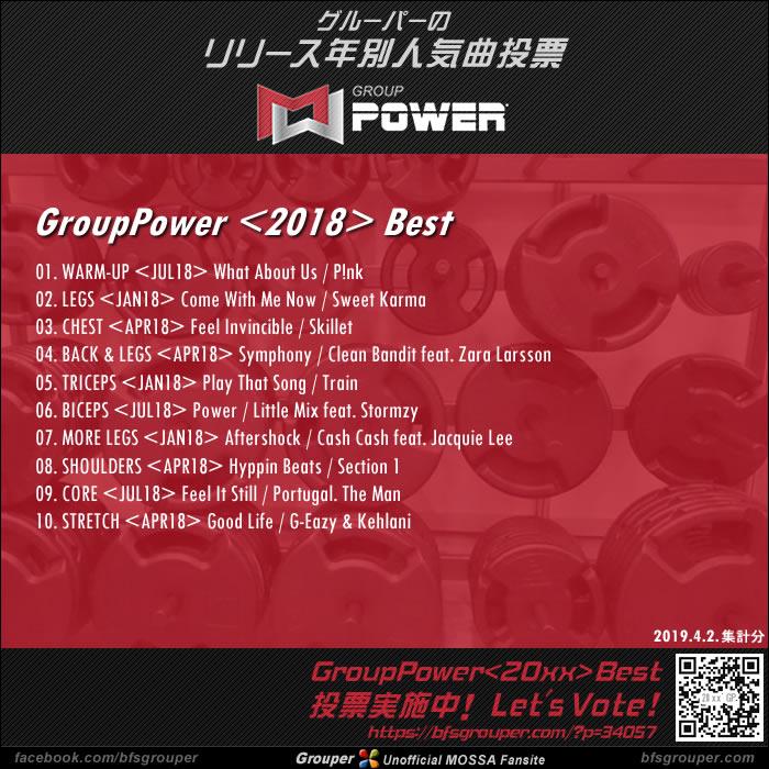 GroupPower<2018>ベスト発表!(2019.4.2.集計分)