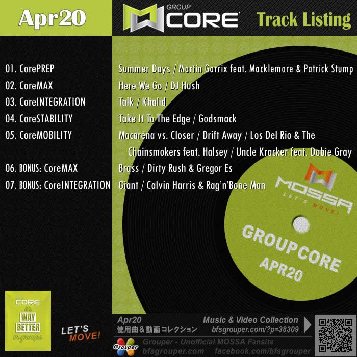 GroupCore【Apr20】曲リスト/元曲動画&試聴&曲購入
