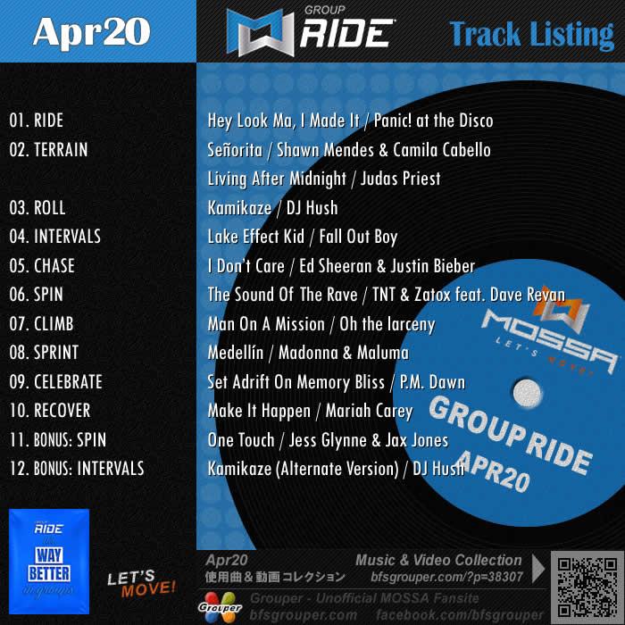 GroupRide【Apr20】曲リスト/元曲動画&試聴&曲購入