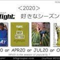 【投票】GroupFight/2020年好きなシーズン投票【Vote】
